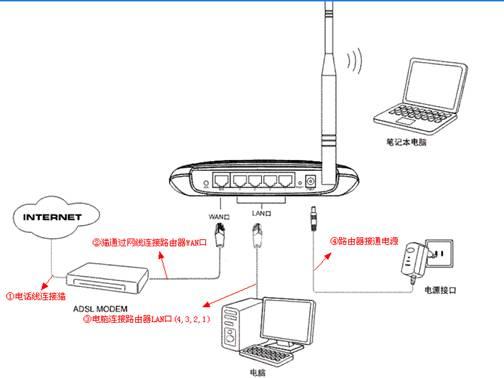 杭州电信 tp-link无线路由器的设置方法